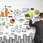 ¿Qué Hay Sobre El Lean Marketing  Para Empresas Y Startups?