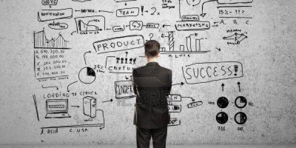 El Plan De Negocio: Clave Del éxito Para Los Emprendedores