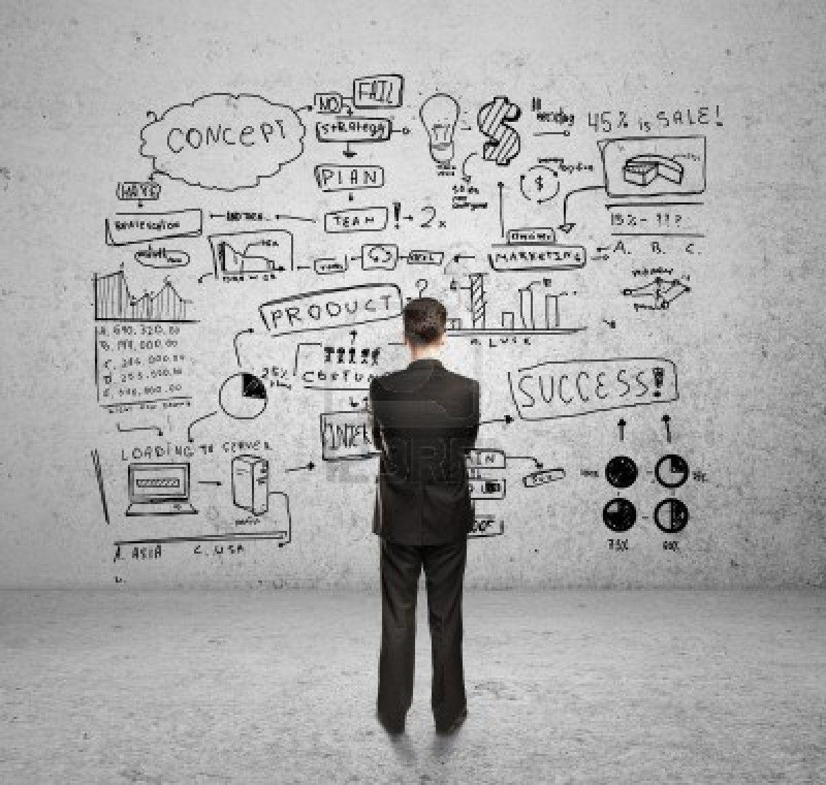 El Plan De Negocio Como Clave Para El éxito Empresarial